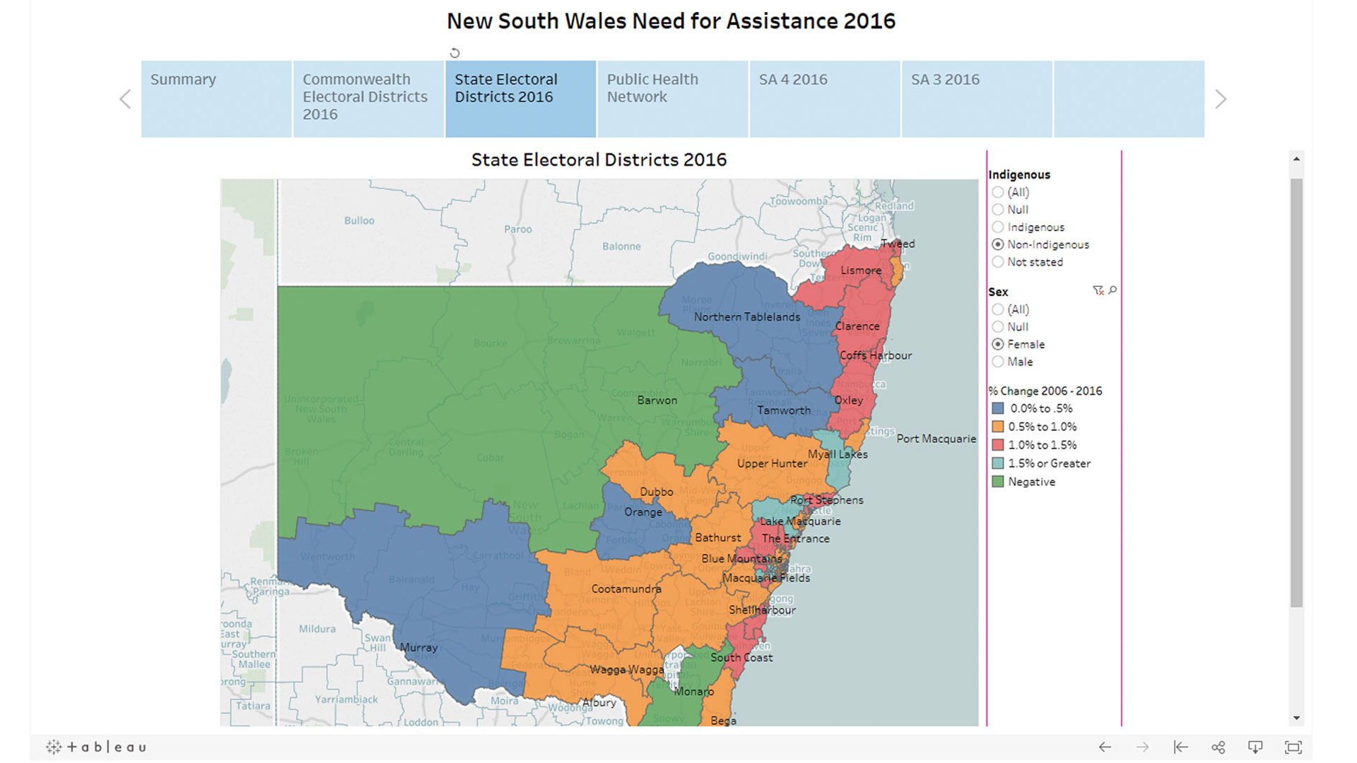 New South Wales Need for Assistance 2016 - NEDA Data Example